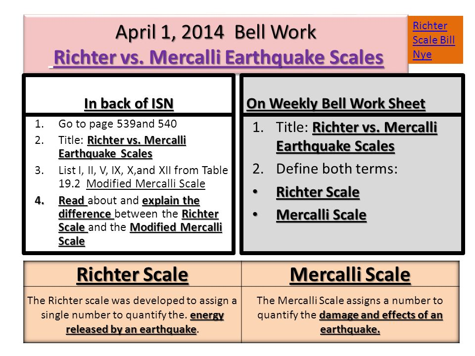 march 31 2014 bell work pwave and swave shadow zones