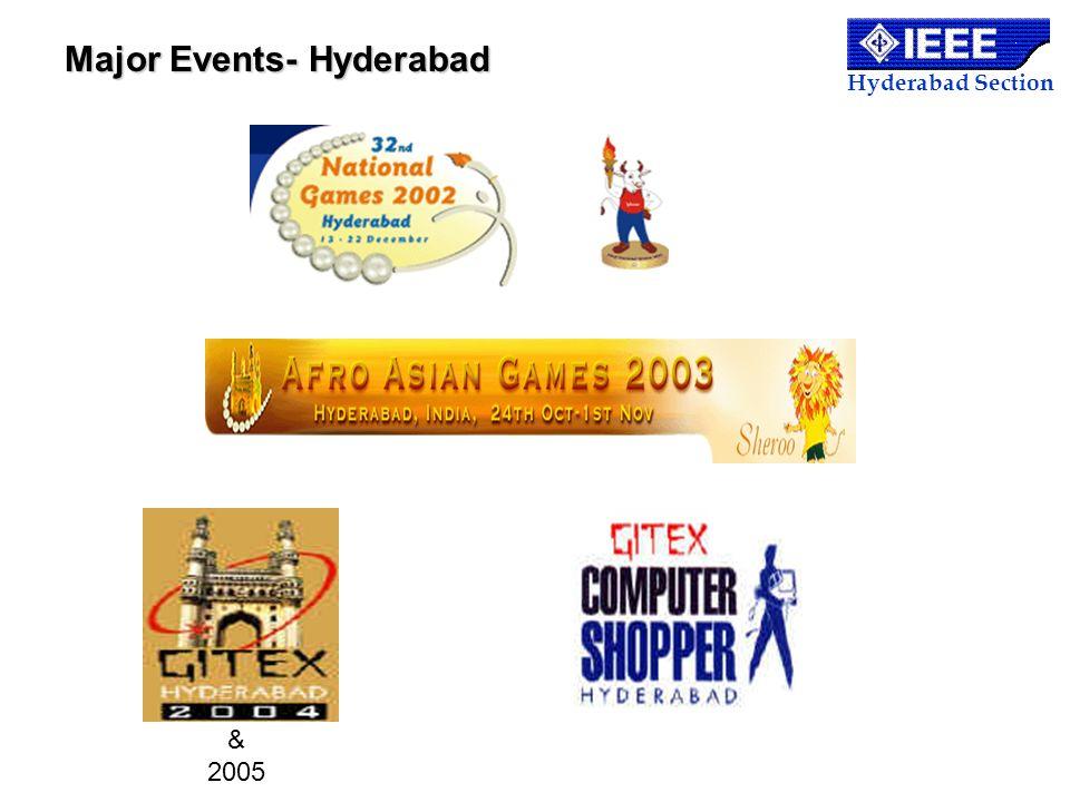 Major Events- Hyderabad
