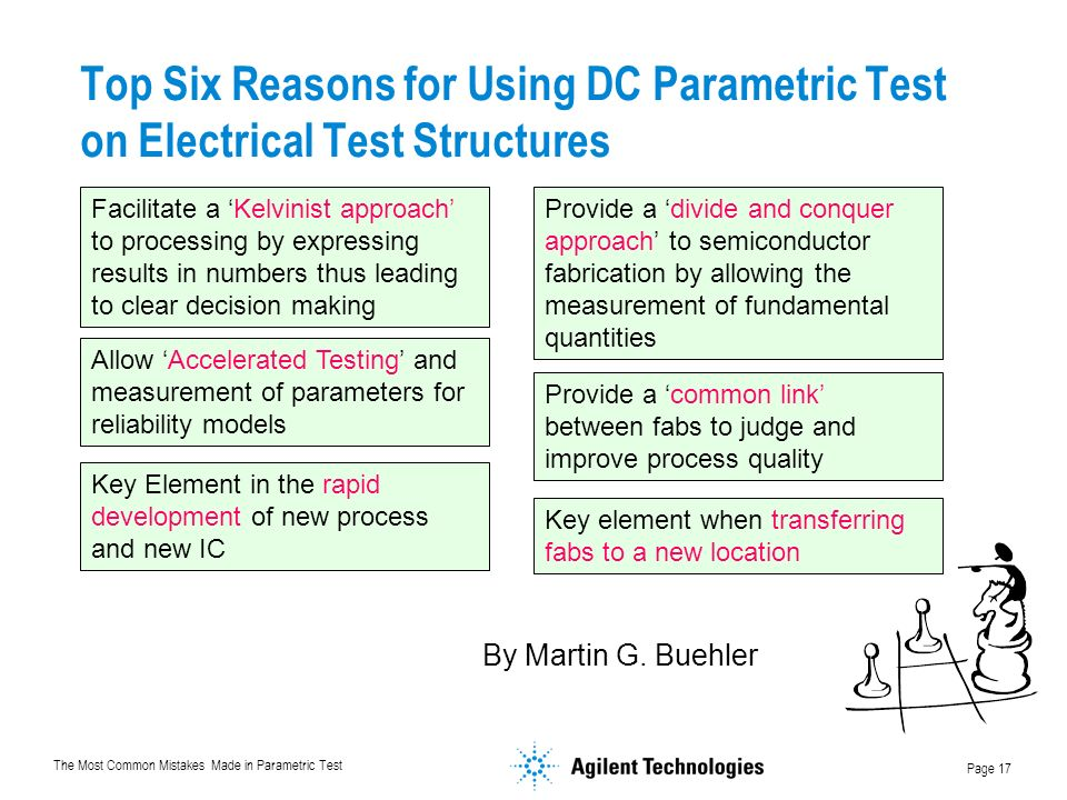Top Six Reasons for Using DC Parametric Test on Electrical Test Structures