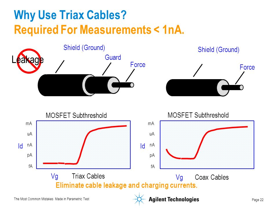 Why Use Triax Cables Required For Measurements < 1nA.