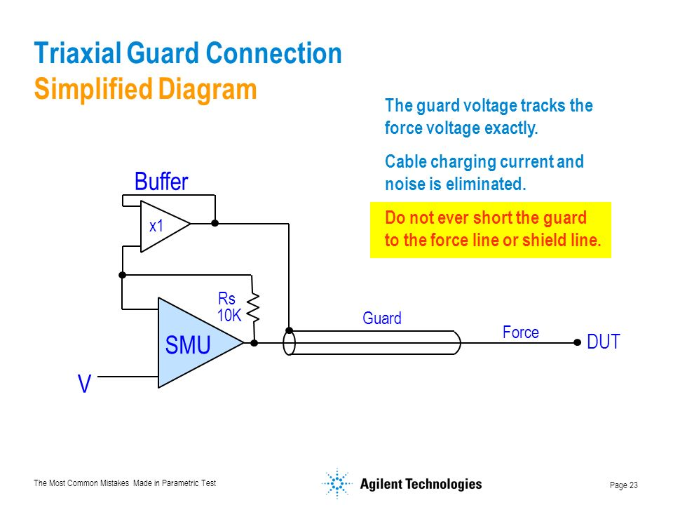 Triaxial Guard Connection Simplified Diagram