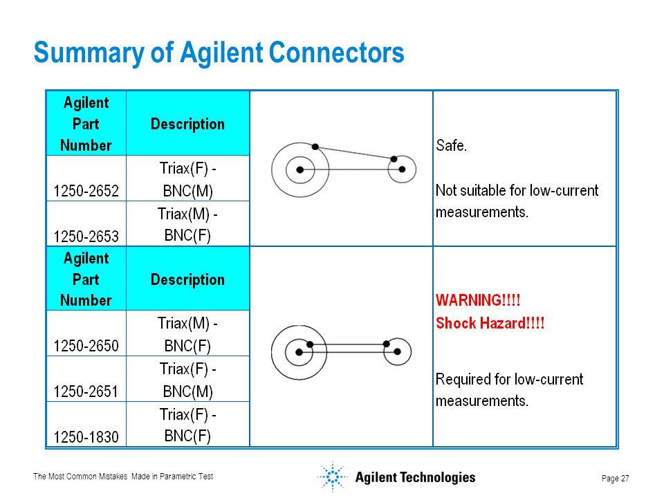 Summary of Agilent Connectors
