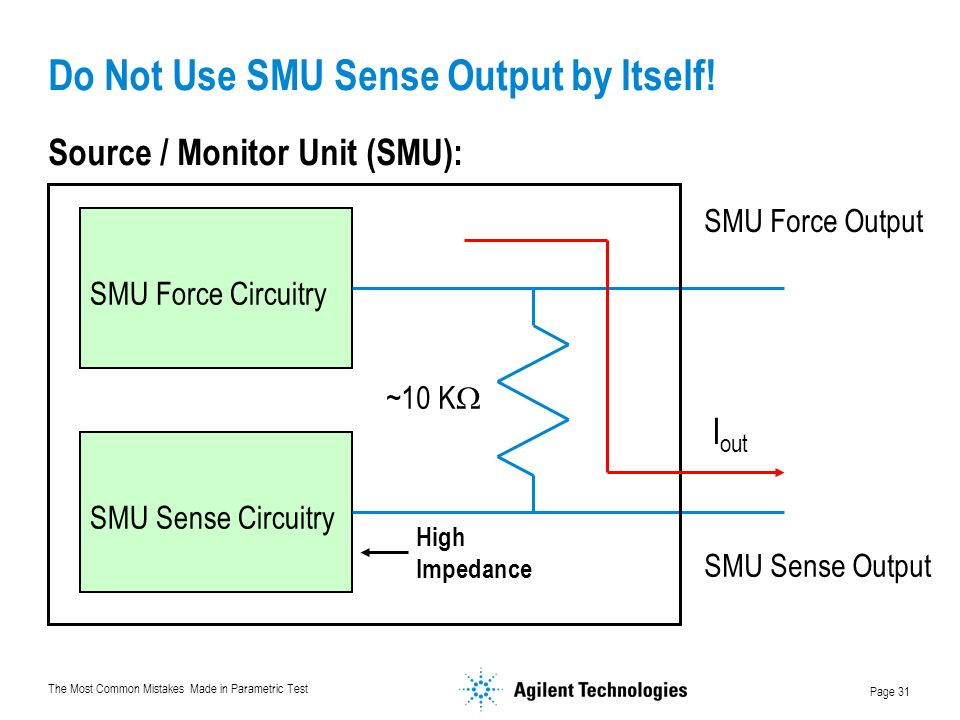 Do Not Use SMU Sense Output by Itself!