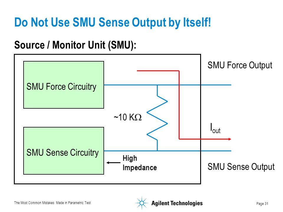 Do Not Use SMU Sense Output by Itself!