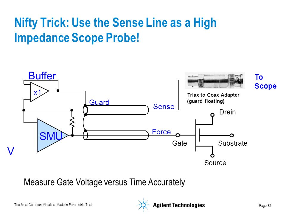 Nifty Trick: Use the Sense Line as a High Impedance Scope Probe!