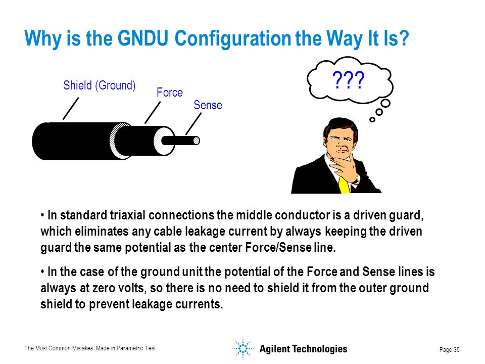 Why is the GNDU Configuration the Way It Is