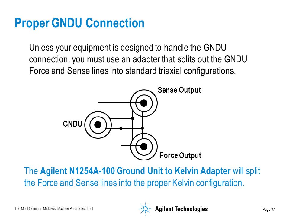Proper GNDU Connection