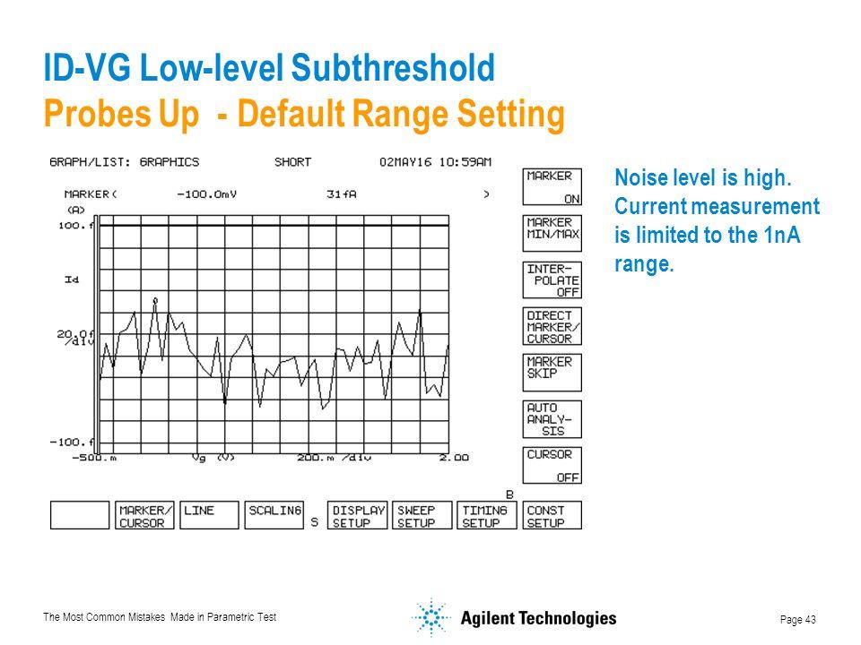 ID-VG Low-level Subthreshold Probes Up - Default Range Setting