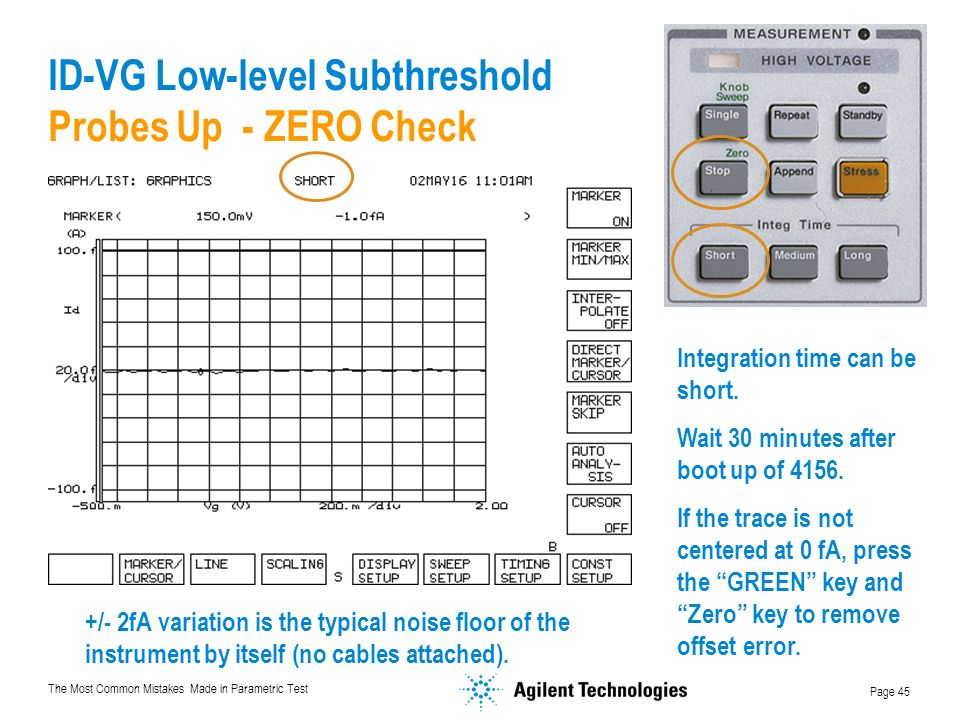 ID-VG Low-level Subthreshold Probes Up - ZERO Check