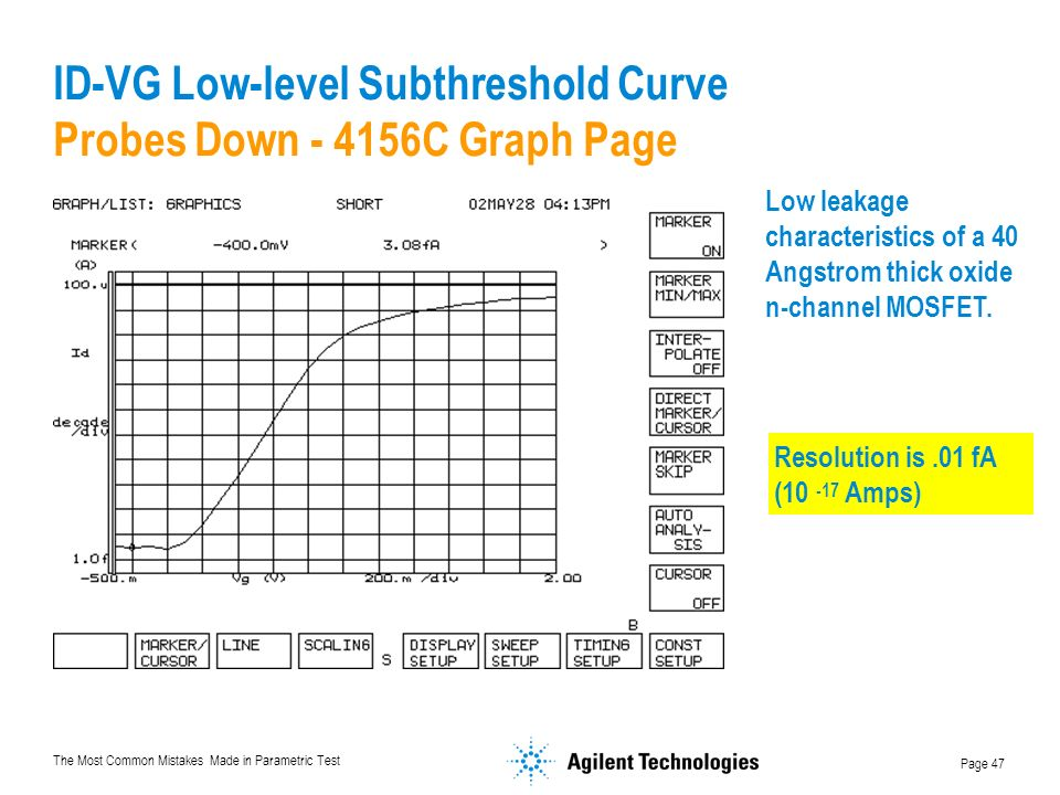 ID-VG Low-level Subthreshold Curve Probes Down - 4156C Graph Page