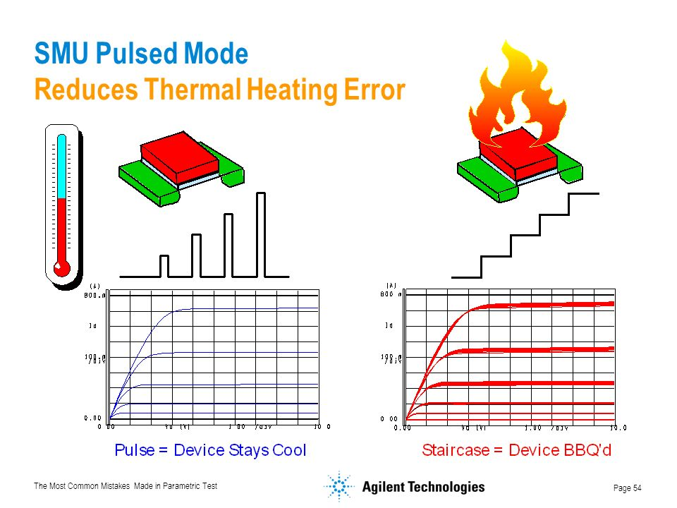 SMU Pulsed Mode Reduces Thermal Heating Error