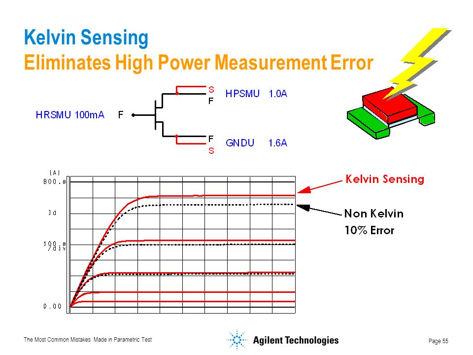 Kelvin Sensing Eliminates High Power Measurement Error