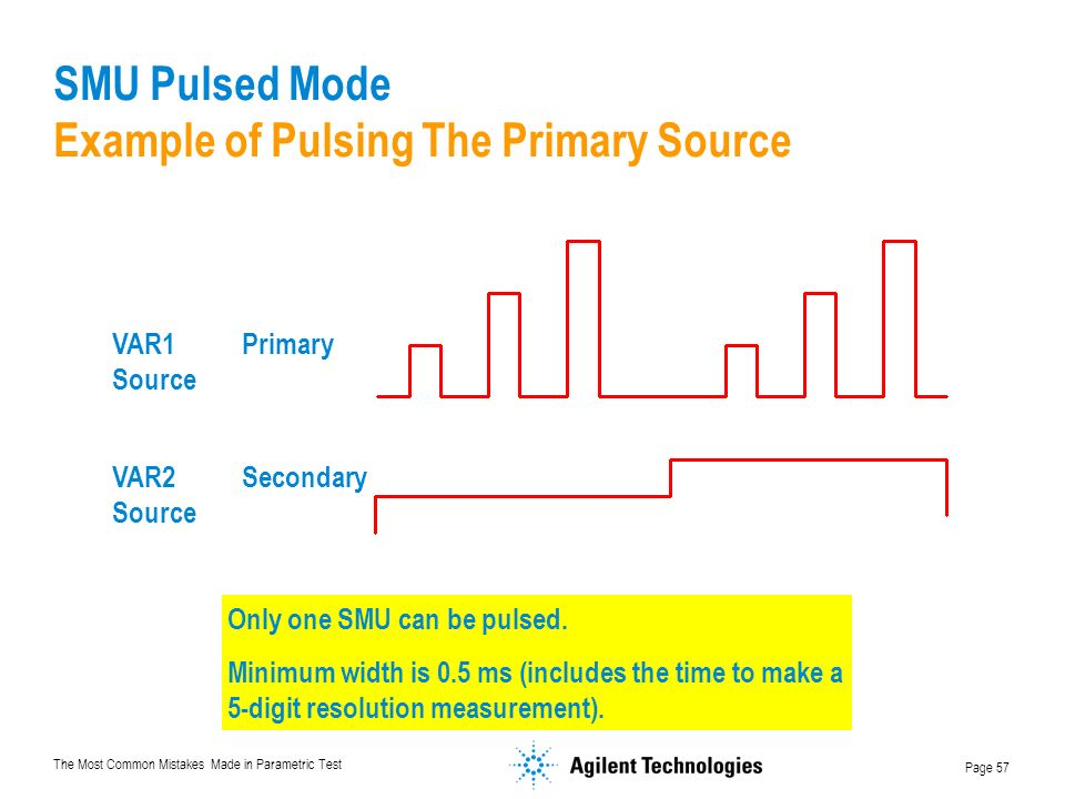 SMU Pulsed Mode Example of Pulsing The Primary Source