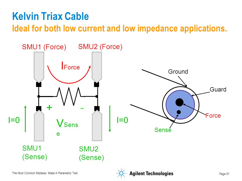 Kelvin Triax Cable Ideal for both low current and low impedance applications.