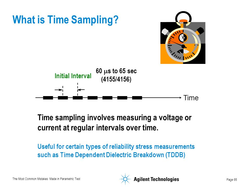 What is Time Sampling 60 ms to 65 sec. (4155/4156) Initial Interval. Time.