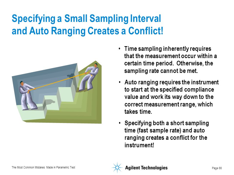 Specifying a Small Sampling Interval and Auto Ranging Creates a Conflict!