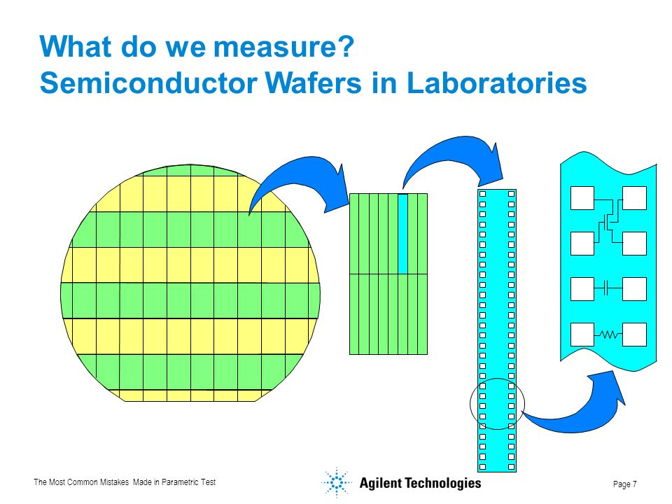 Semiconductor Wafers in Laboratories