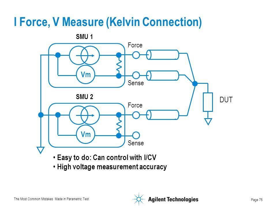 I Force, V Measure (Kelvin Connection)