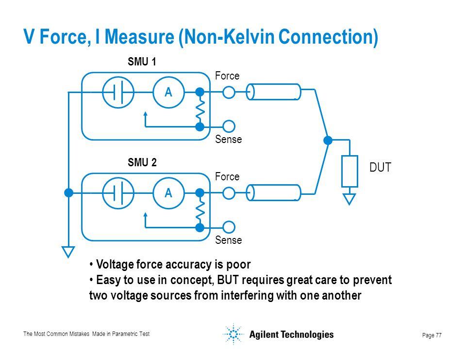 V Force, I Measure (Non-Kelvin Connection)