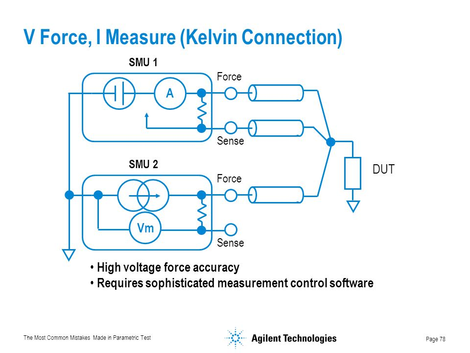 V Force, I Measure (Kelvin Connection)