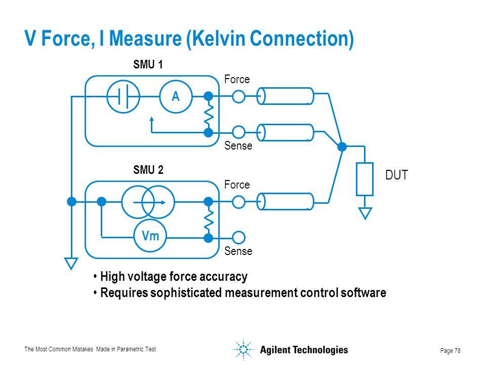 V Force, I Measure (Kelvin Connection)