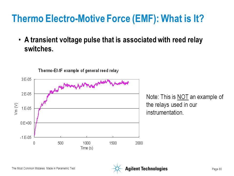 Thermo Electro-Motive Force (EMF): What is It