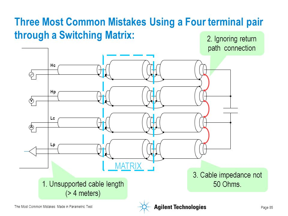 Three Most Common Mistakes Using a Four terminal pair through a Switching Matrix: