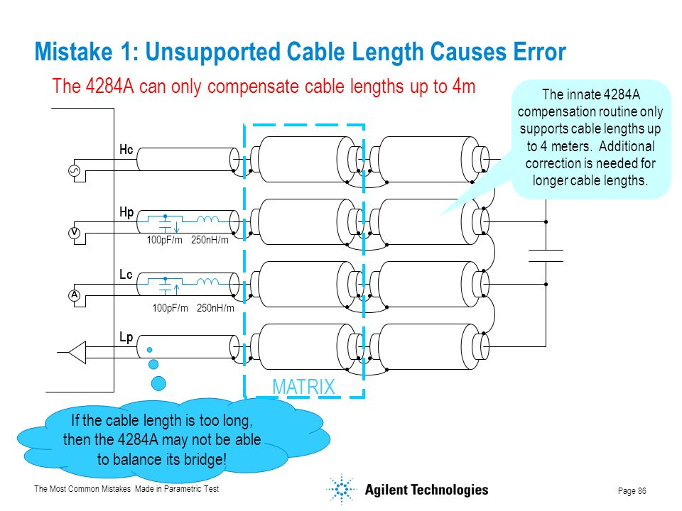 Mistake 1: Unsupported Cable Length Causes Error