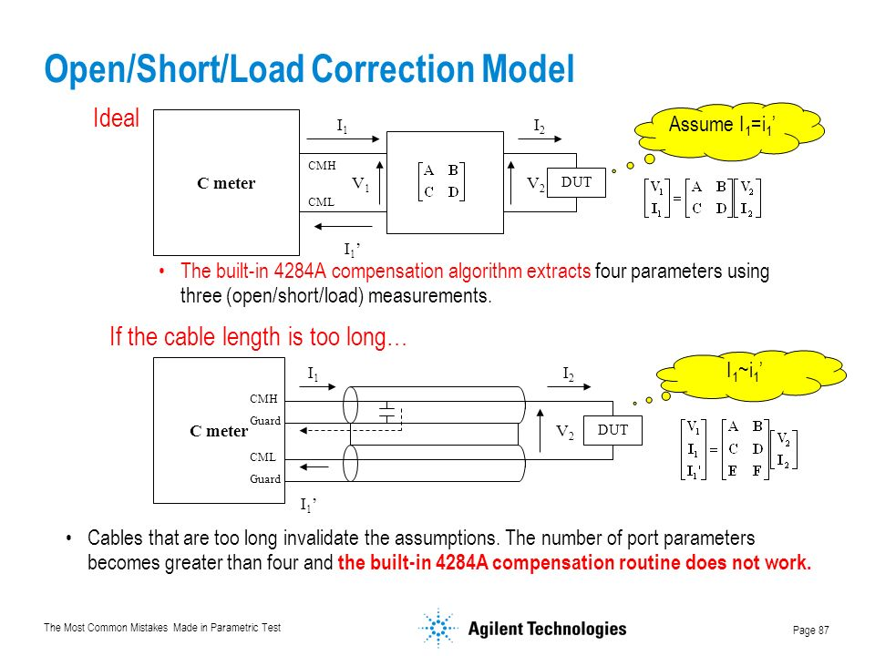 Open/Short/Load Correction Model