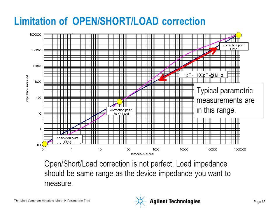 Limitation of OPEN/SHORT/LOAD correction