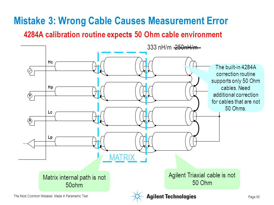 Mistake 3: Wrong Cable Causes Measurement Error