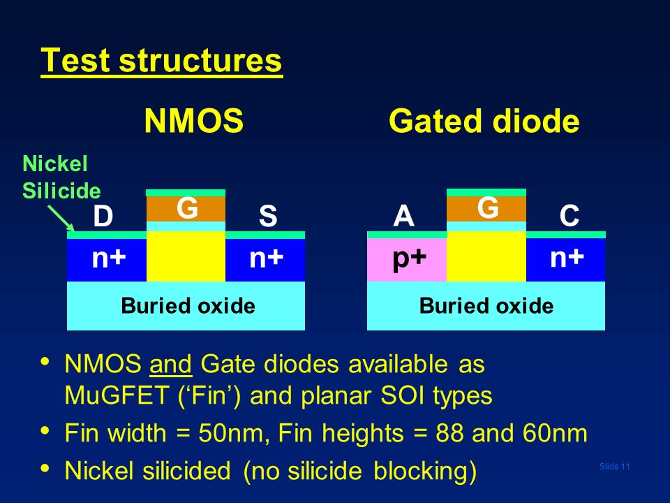 Test structures NMOS Gated diode S D n+ G G A C p+ n+