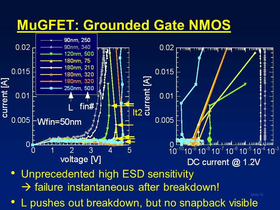 MuGFET: Grounded Gate NMOS