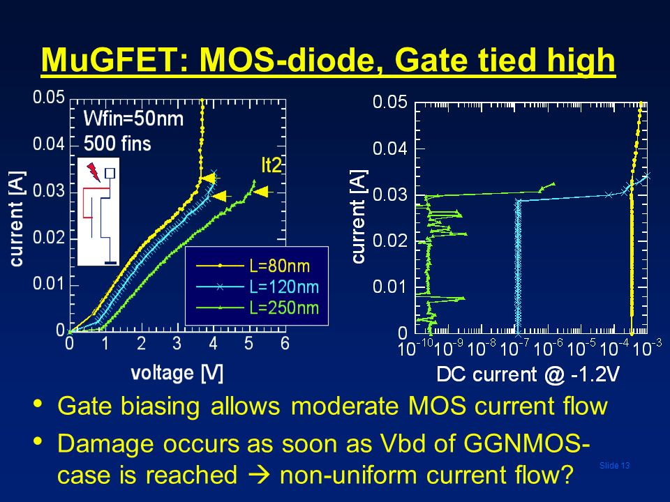MuGFET: MOS-diode, Gate tied high