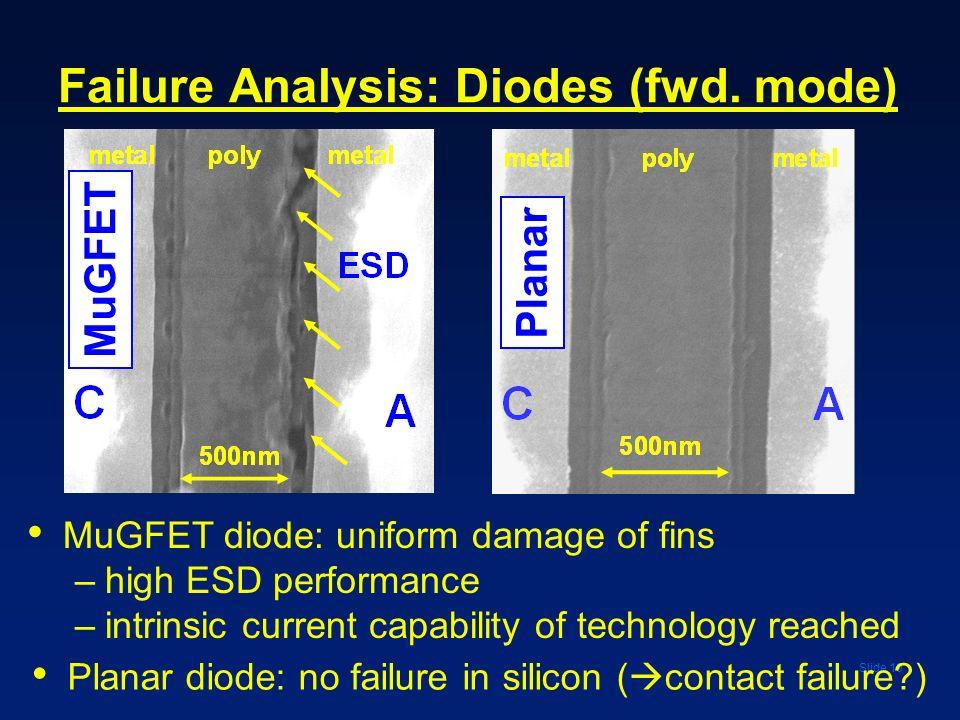 Failure Analysis: Diodes (fwd. mode)