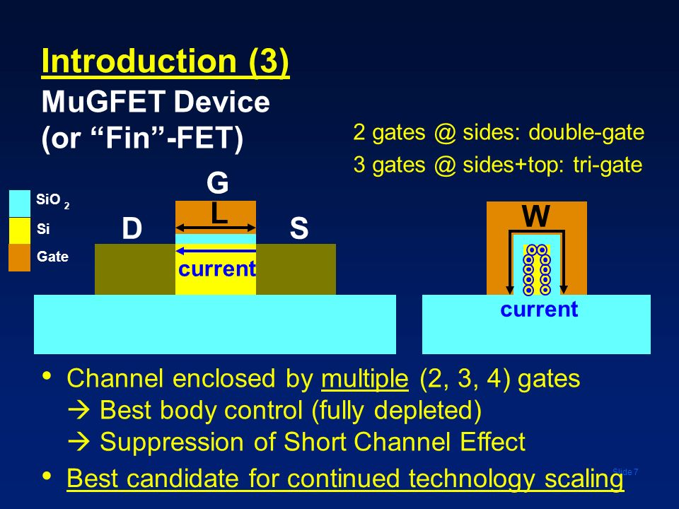 Introduction (3) MuGFET Device (or Fin -FET) W G L D S