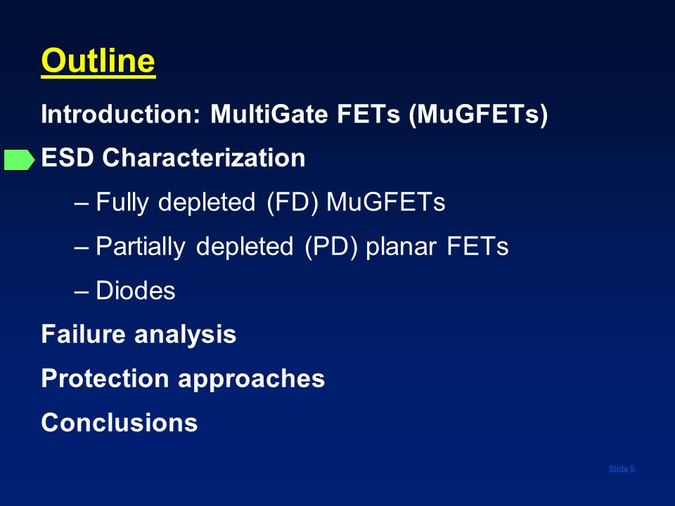 Outline Introduction: MultiGate FETs (MuGFETs) ESD Characterization
