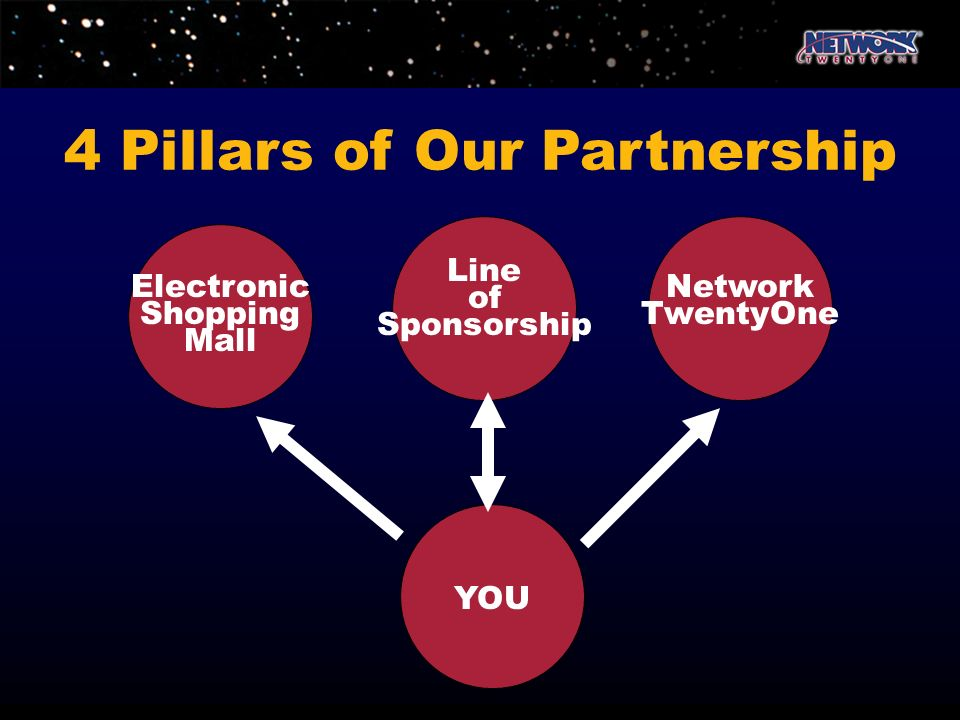 4 Pillars of Our Partnership