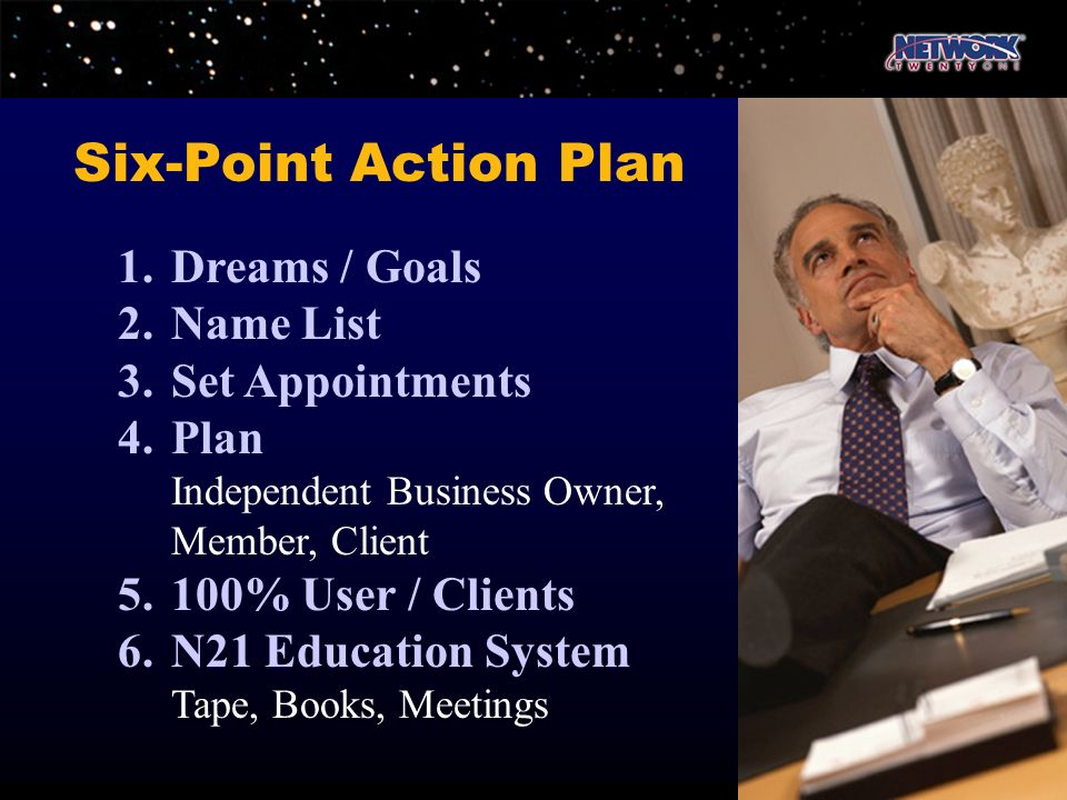 Six-Point Action Plan 1. Dreams / Goals 2. Name List
