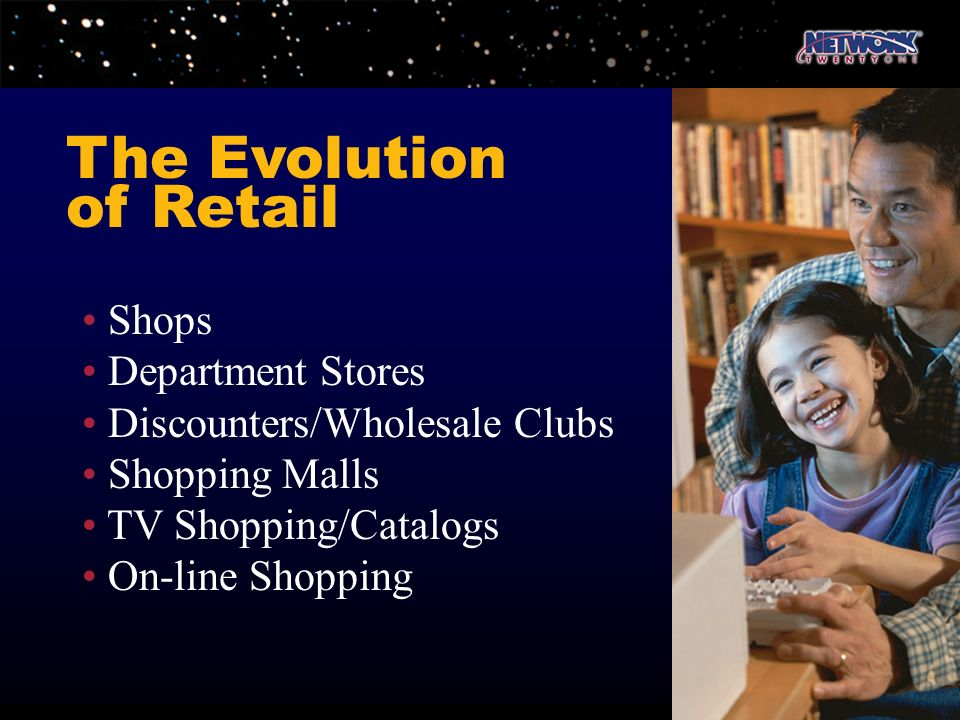 The Evolution of Retail Shops Department Stores