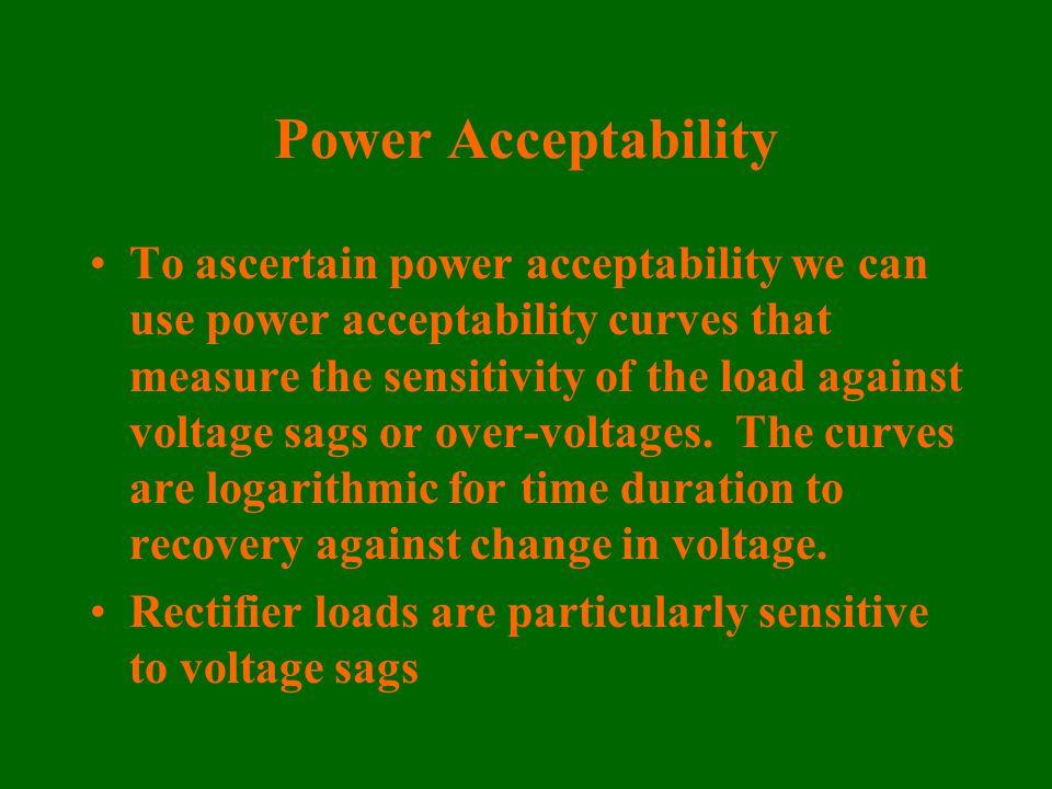 Power Acceptability