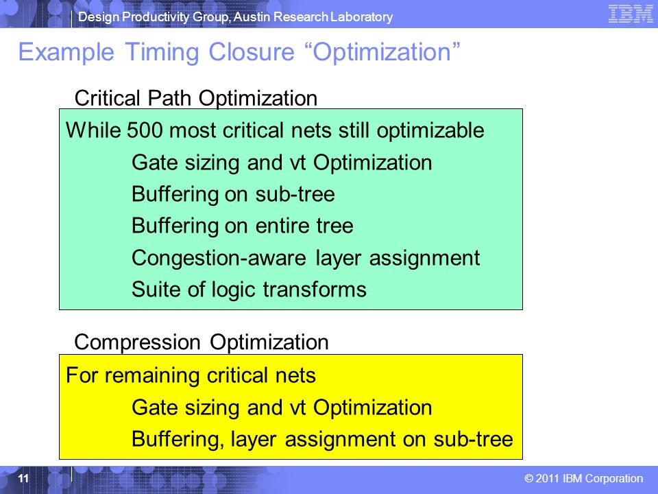 Example Timing Closure Optimization