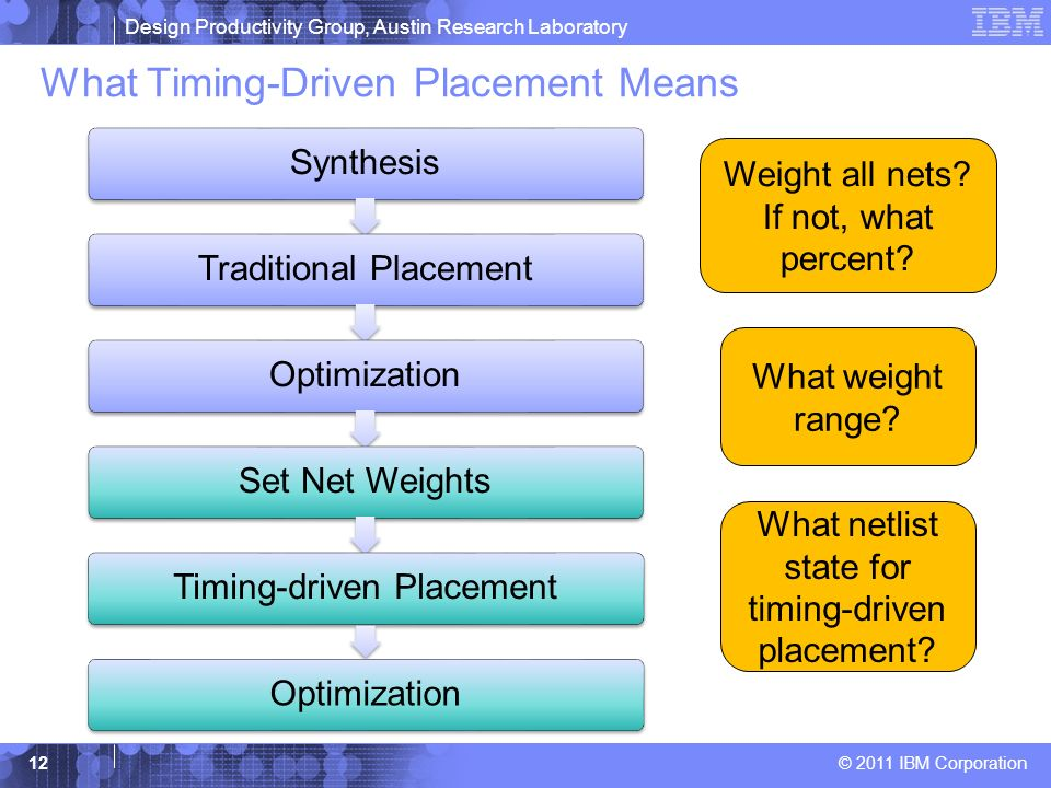What Timing-Driven Placement Means
