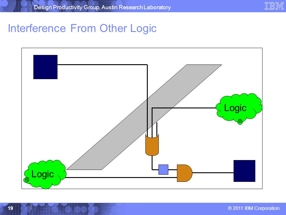 Interference From Other Logic