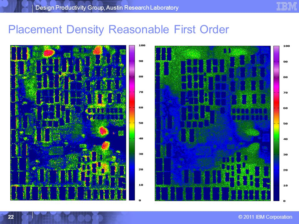 Placement Density Reasonable First Order