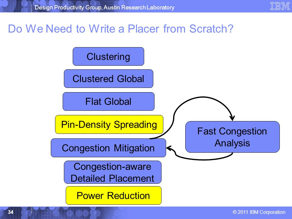 Do We Need to Write a Placer from Scratch
