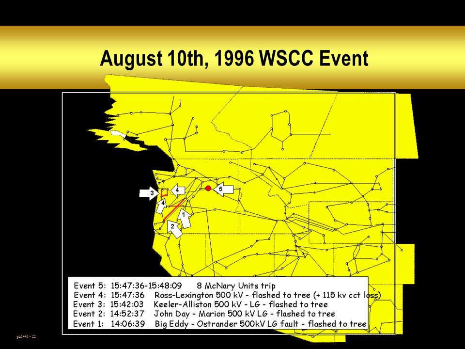 August 10th, 1996 WSCC Event pk1443 - 22