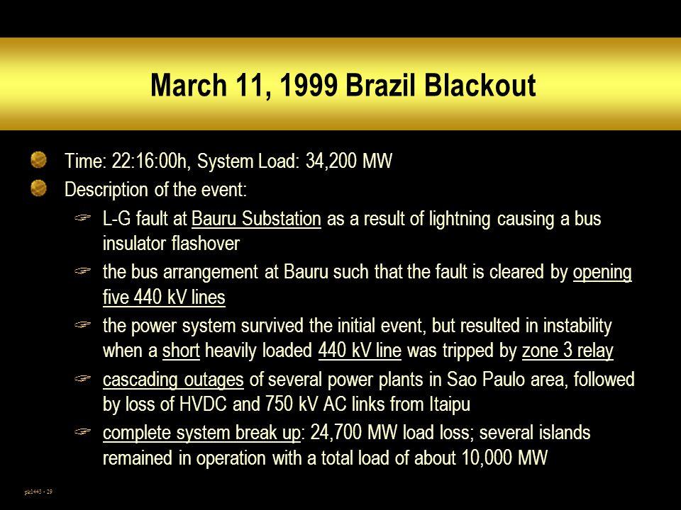 March 11, 1999 Brazil Blackout Time: 22:16:00h, System Load: 34,200 MW