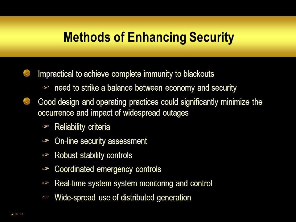 Methods of Enhancing Security