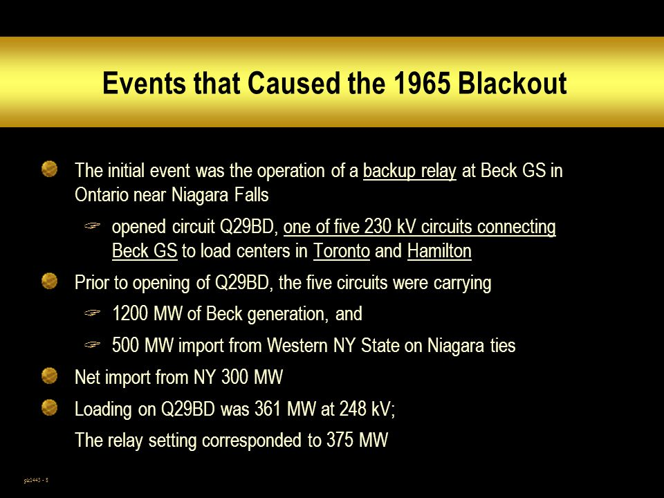 Events that Caused the 1965 Blackout